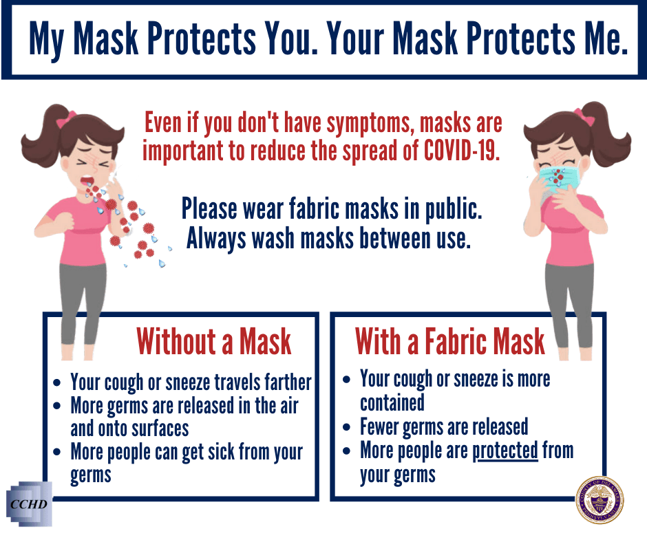 my mask protects you